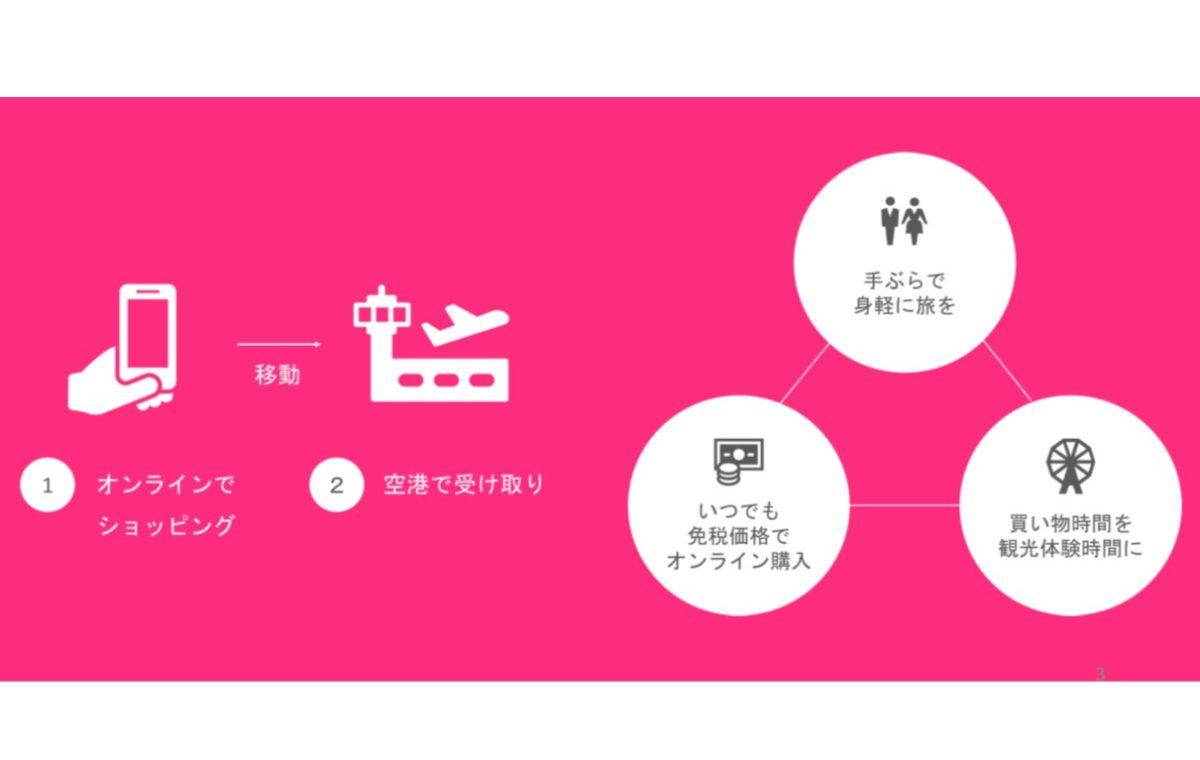 「免税EC空港駅受け取りサービス」の実証実験開始 ~インバウンド向け、手ぶら観光を促進します!~