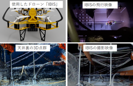 狭小空間特化型ドローンIBISを活用した JR新宿駅における天井裏点検の実施について 〜JR東日本スタートアッププログラム2019の実証実験報告〜